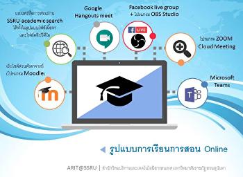 รวมการเรียนการสอนผ่านสื่อออนไลน์ของมหาวิทยาลัยราชภัฏสวนสุนันทา